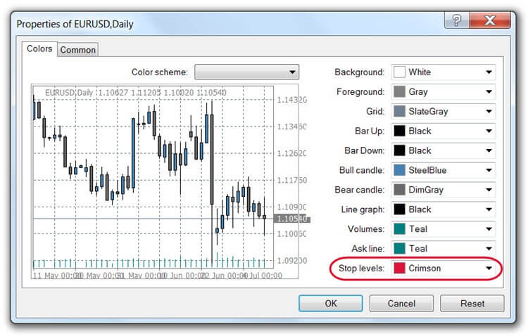 Drag-n-Drop Stop Loss and Take Profit Levels