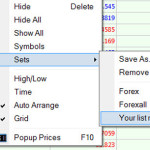 How to Create a Custom Market Watch Currency Set in Metatrader 4 (MT4)