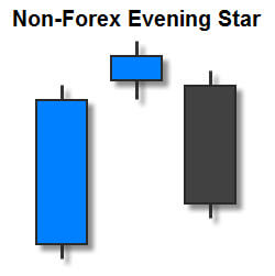 Forex agents in lucknow