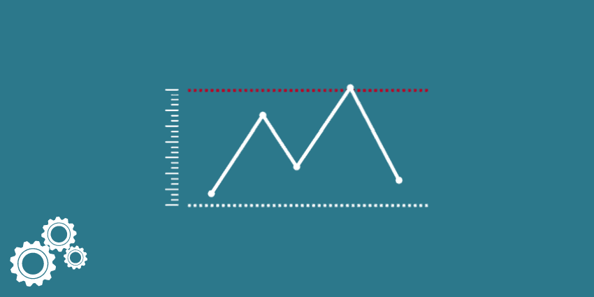 ADR Indicator for Forex