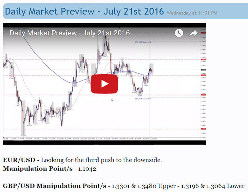 DTFL Daily Market Review